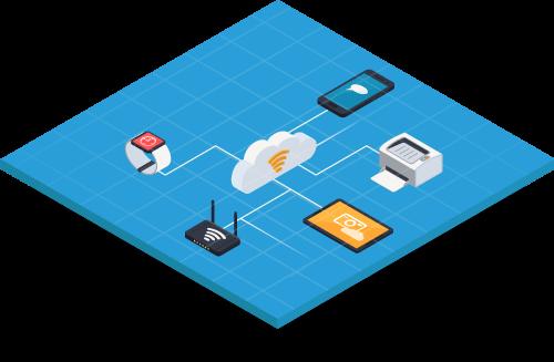Wedowebapps Custom Web Development Company